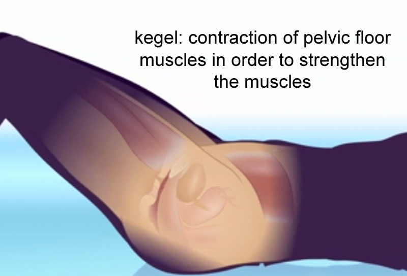 kegel exercises for strengthening pelvic floor